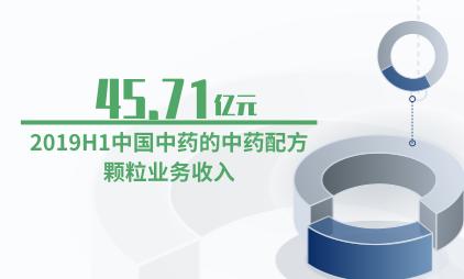 中药行业数据分析:2019H1中国中药的中药配方颗粒业务收入45.71亿元