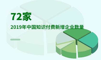 知识付费行业数据分析:2019年中国知识付费新增企业数量72家