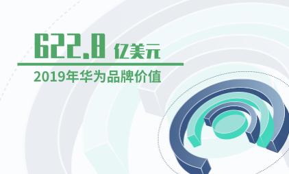 电信行业数据分析:2019年华为品牌价值为622.8亿美元