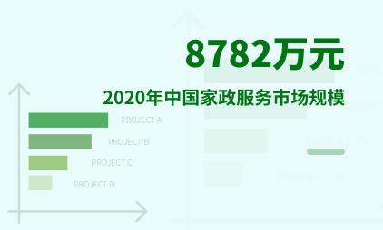 家政行业数据分析:2020年中国家政服务市场规模达8782万元