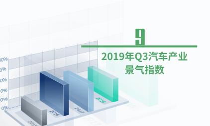 汽车行业数据分析:2019年Q3汽车产业景气指数为9