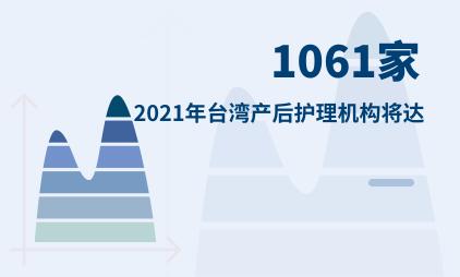 月子中心行业数据分析:2021年台湾产后护理机构将达1061家
