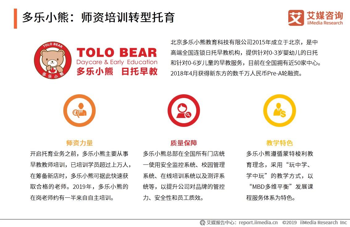 多乐小熊:师资培训转型托育