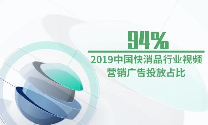 广告行业数据分析:2019中国快消品行业视频营销广告投放占比94%