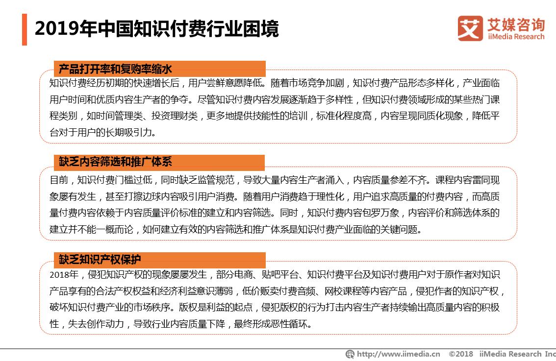 2019年中国知识付费行业困境