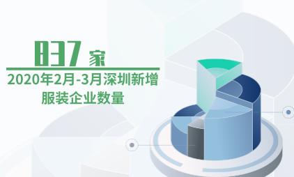 服装行业数据分析:2020年2月-3月深圳新增837家服装企业