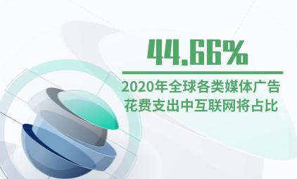 媒体行业数据分析:2020年全球各类媒体广告花费支出中互联网将占比44.66%