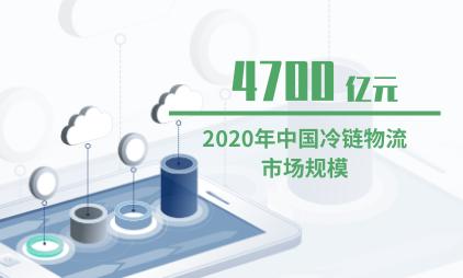 物流行业数据分析:2020年中国冷链物流市场规模预计达4700亿元