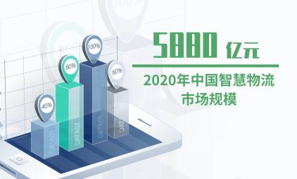 物流行业数据分析:2020年中国智慧物流市场规模预计达5880亿元