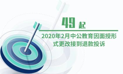 教培行业数据分析:2020年2月中公教育因面授形式更改接到49起退款投诉