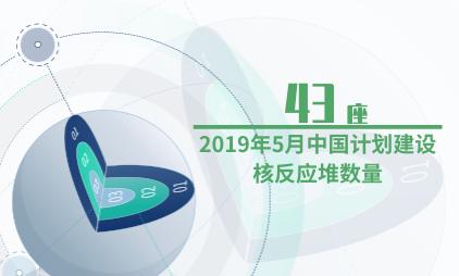 核能行业数据分析:2019年5月中国计划建设核反应堆43座
