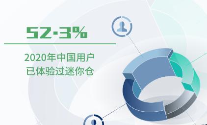 迷你仓行业数据分析:2020年中国52.3%用户已体验过迷你仓