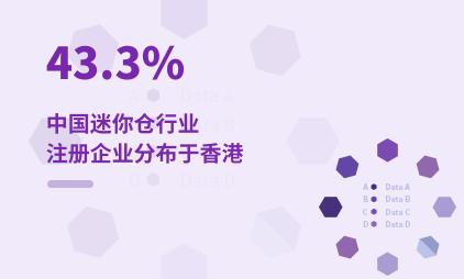 迷你仓行业数据分析:2020年中国迷你仓行业43.3%注册企业分布于香港