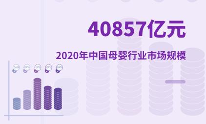 母婴行业数据分析:2020年中国母婴行业市场规模为40857亿元