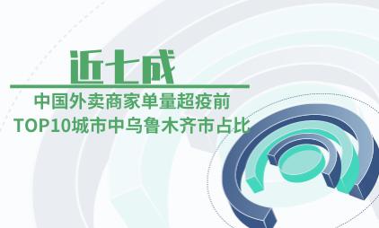 外卖行业数据分析:2020年2月17日-3月1日中国外卖商家单量超疫前TOP10城市中乌鲁木齐市占比近七成