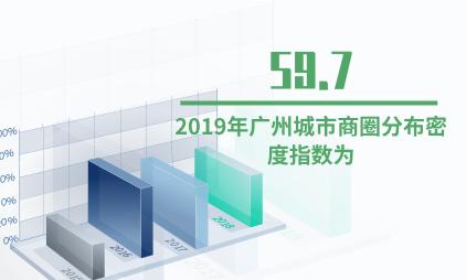城市商圈行业数据分析:2019年广州城市商圈分布密度指数为59.7