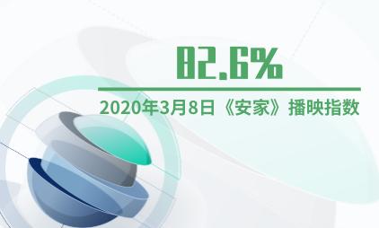电视剧行业数据分析:2020年3月8日《安家》播映指数为82.6%