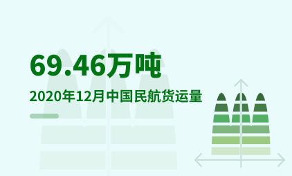 交通运输行业数据分析:2020年12月中国民航货运量为69.46万吨
