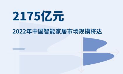 家居行业数据分析:2022年中国智能家居市场规模将达2175亿元