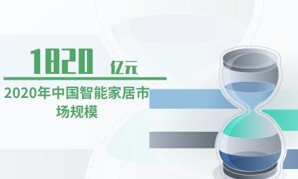 智能设备行业数据分析:2020年中国智能家居市场规模预计达1820亿元
