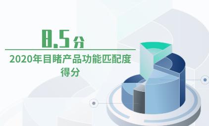 企业直播行业数据分析:2020年目睹产品功能匹配度得分为8.5分