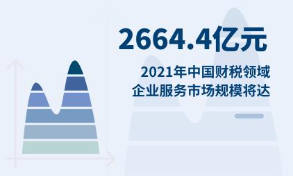 企业服务行业数据分析:2021年中国财税领域企业服务市场规模将达2664.4亿元