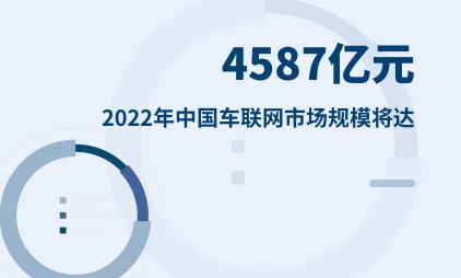 车联网行业数据分析:2022年中国车联网市场规模将达4587亿元