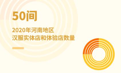 汉服产业数据分析:2020年河南地区汉服实体店和体验店数量为50家