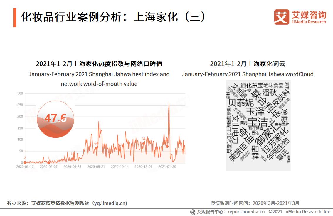 化妆品行业案例分析:上海家化(三)
