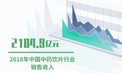 中药材行业数据分析:2018年中国中药饮片行业销售收入为2104.9亿元