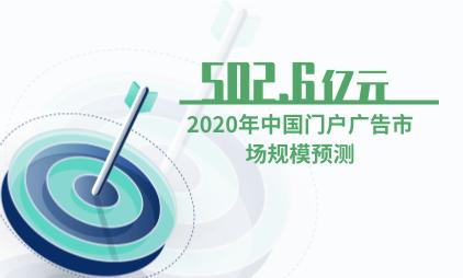 广告行业数据分析:预计2020年中国门户广告市场规模达502.6亿元