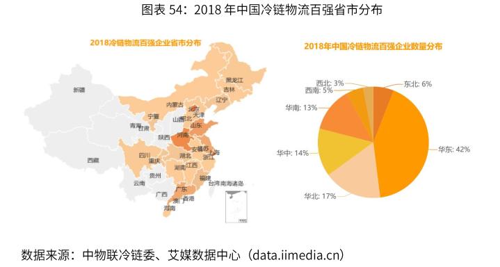 2019年中国冷链物流大发一分彩地域差异分析