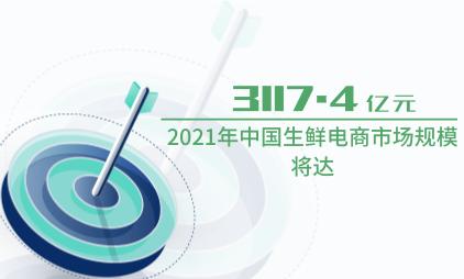 生鲜电商行业数据分析: 2021年中国生鲜电商市场规模将达3117.4亿元