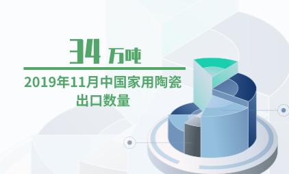 陶瓷行业数据分析:2019年11月中国家用陶瓷出口数量为34万吨