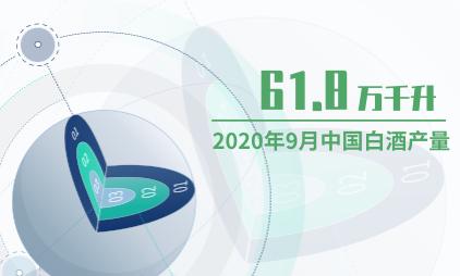 酒类数据分析:2020年9月中国白酒产量为61.8万千升