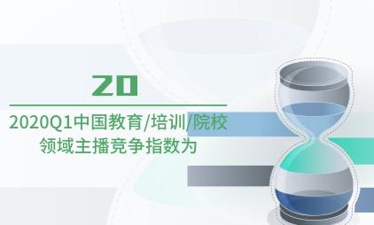 MCN行业数据分析:2020Q1中国教育/培训/院校领域主播竞争指数为20