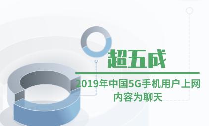 5G手机行业数据分析:2019年中国超五成5G手机用户上网内容为聊天