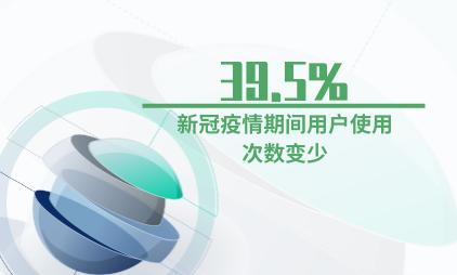 共享充电宝行业数据分析:新冠疫情期间39.5%的用户使用次数变少