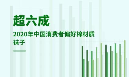内衣行业数据分析:2020年超六成中国消费者偏好棉材质袜子