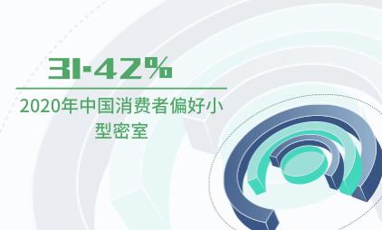 密室逃脫行業數據分析:2020年中國31.42%消費者偏好小型密室