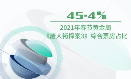 电影行业数据分析:2021年春节黄金周《唐人街探案3》综合票房占比45.4%