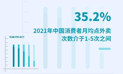 外卖行业数据分析:2021年中国35.2%消费者月均点外卖次数介于1-5次之间