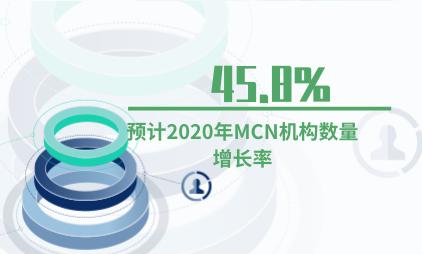 MCN行业数据分析:预计2020年MCN机构数量增长率为45.8%