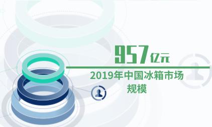 家电行业数据分析:2019年中国冰箱市场规模达957亿元