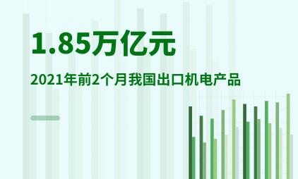 外贸行业数据分析:2021年前2个月我国出口机电产品1.85万亿元