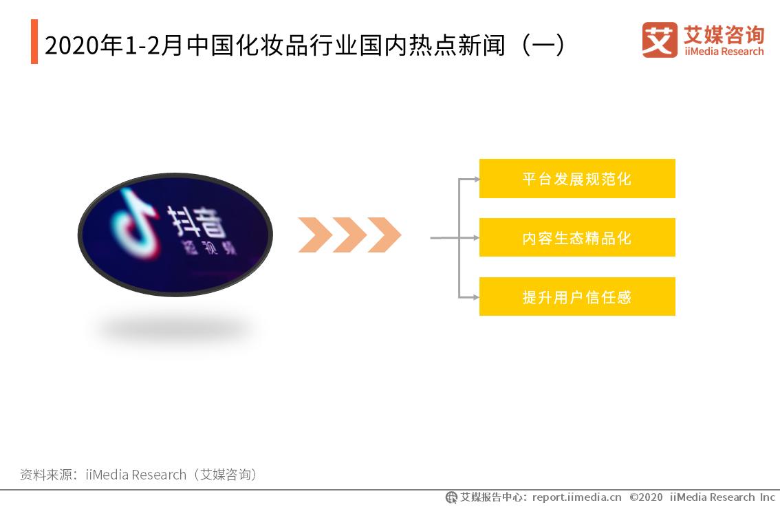 2020年1-2月中国化妆品行业国内热点新闻