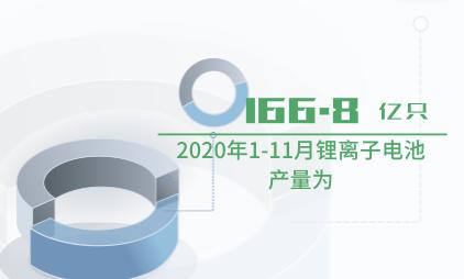 电池行业数据分析:2020年1-11月锂离子电池产量为166.8亿只