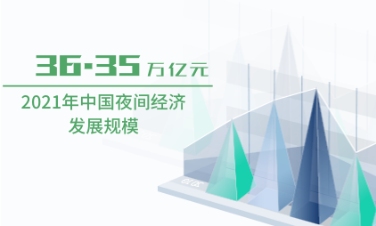夜间经济行业数据分析:2021年中国夜间经济发展规模将达到36.35万亿元