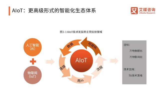 里程碑进展!小米成全球首个接入地震预警的手机+消费AIoT平台
