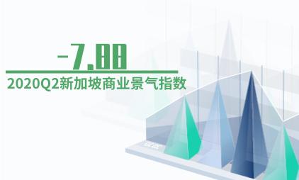 商业行业数据分析:2020Q2新加坡商业景气指数为-7.88